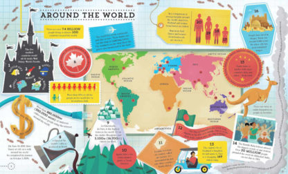 książki po angielsku dla szkolniaka edukacyjne fakty usborne